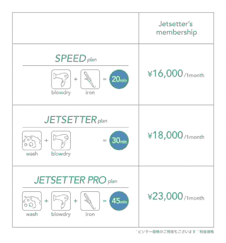 jetsetのサブスク料金体系